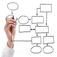 Tư vấn Quy hoạch và Chiến lược Phát triển điểm đến Du lịch